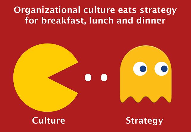 Culture Beats Strategy