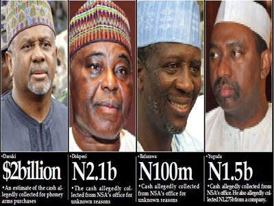 Dasuki lists ex-governors, PDP chiefs in $2b deals